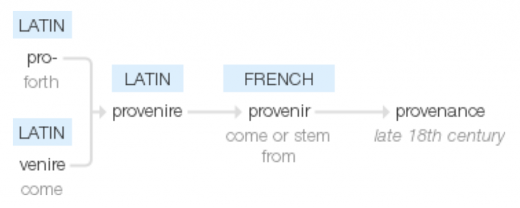 provenance ethymology