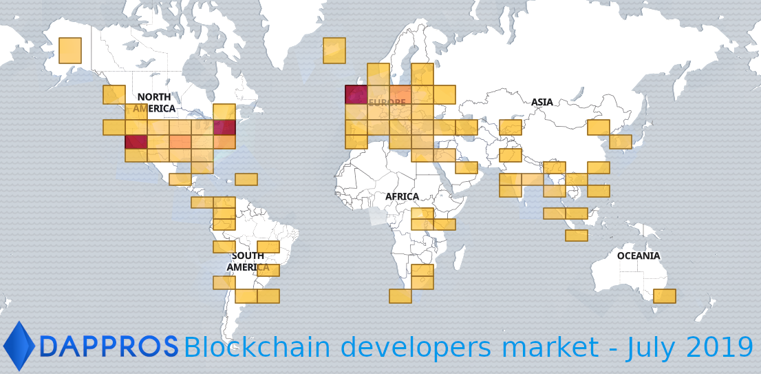 Blockchain developers worldwide market review July 2019