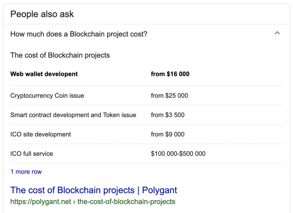 blockchain project development costs (screenshot)