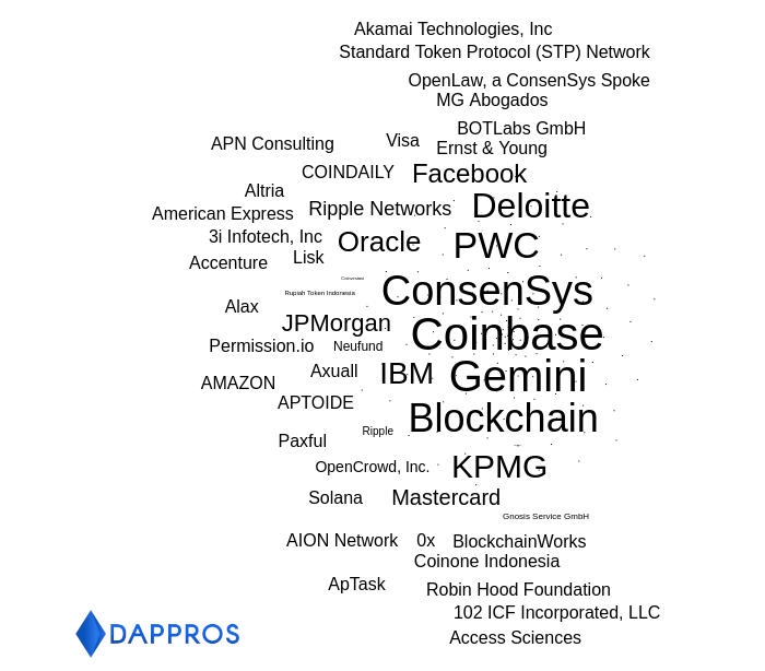 blockchain companies hiring September 2019 crypto jobs