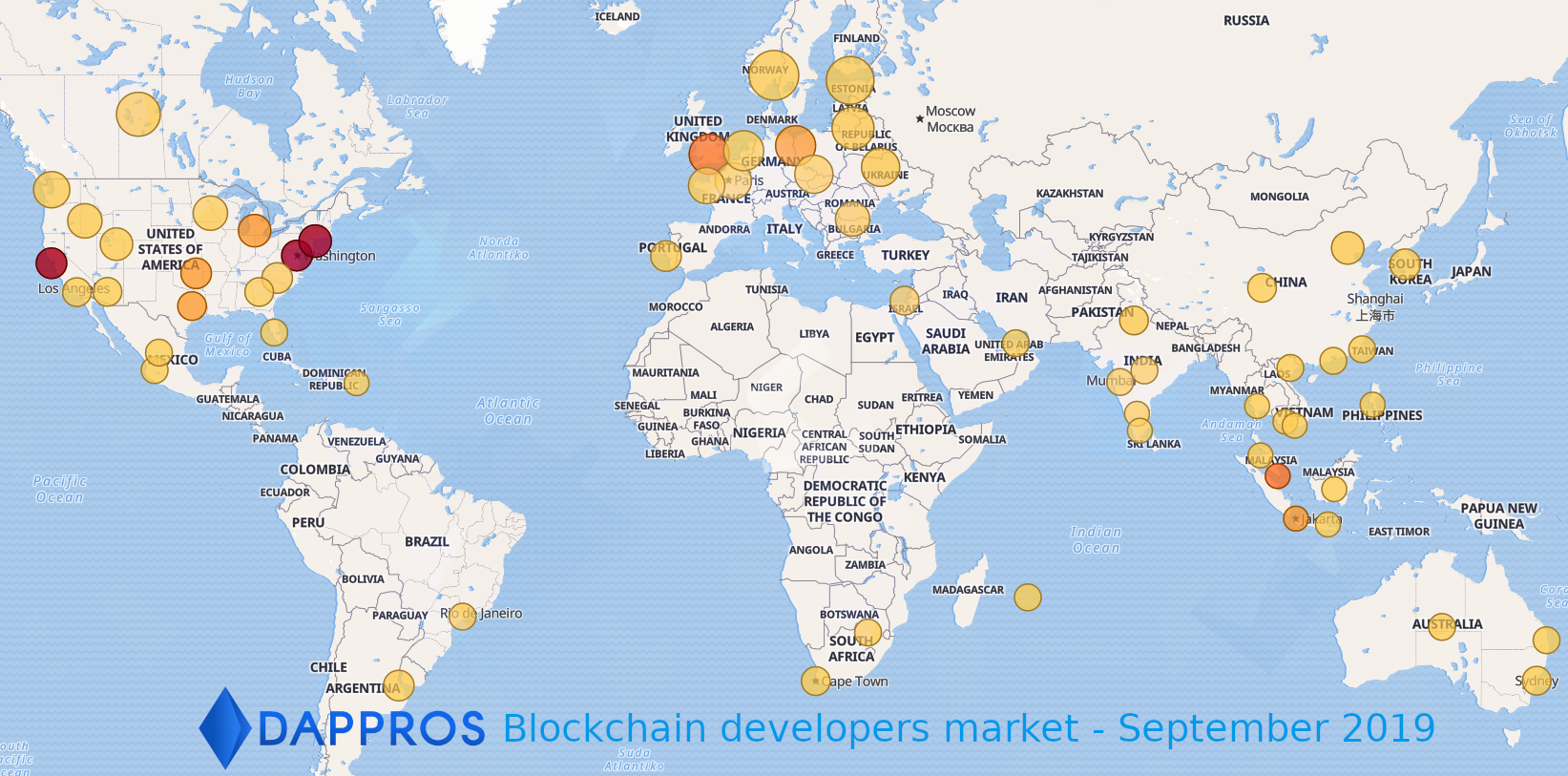 blockchain jobs 2019 September