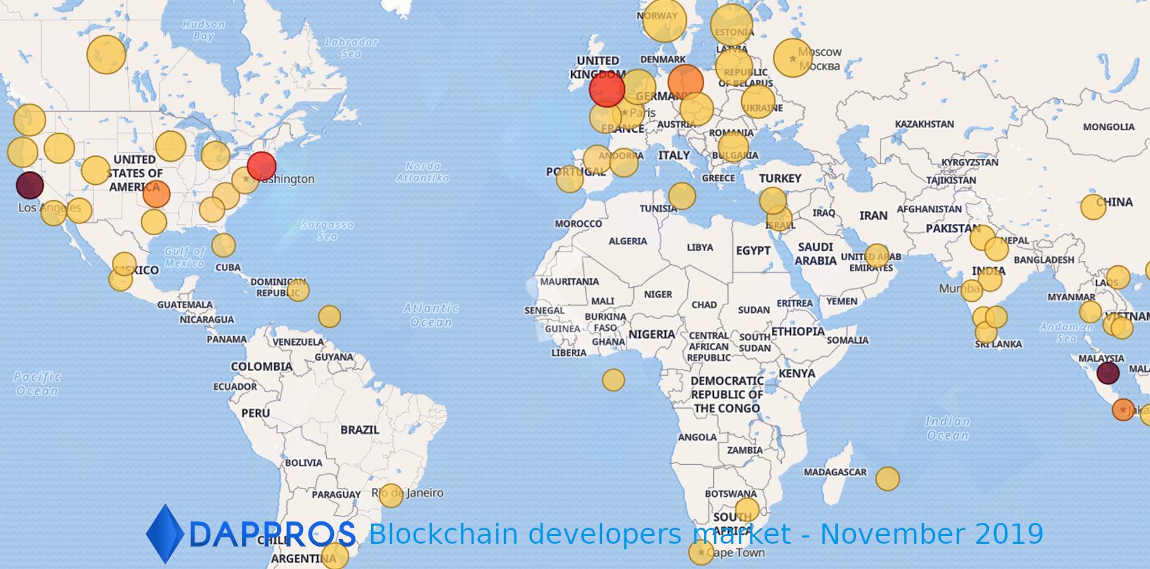 blockchain developers jobs 2019 November