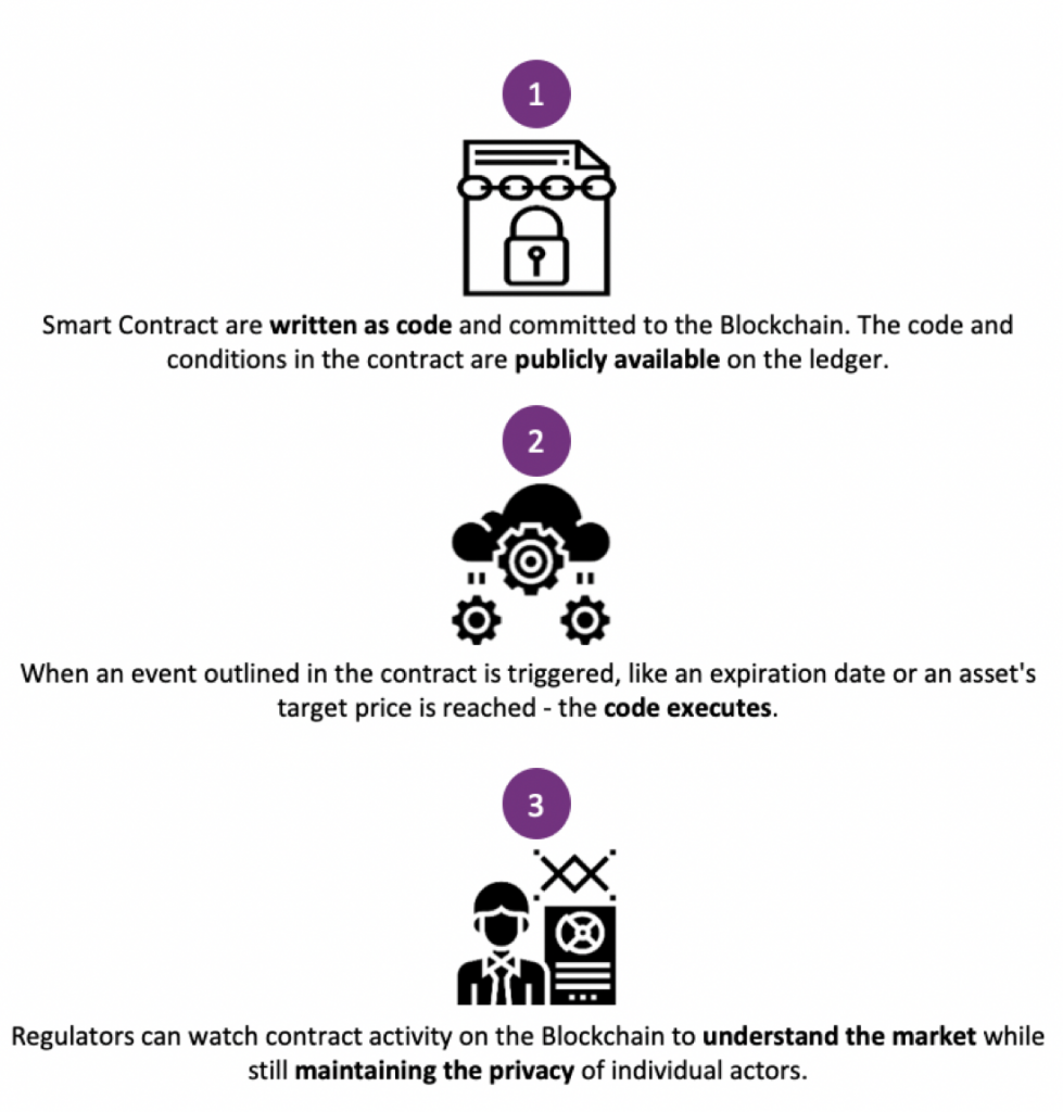 blockchain for legal firms - smart contracts use case - illustration