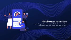 Mobile App User Retention